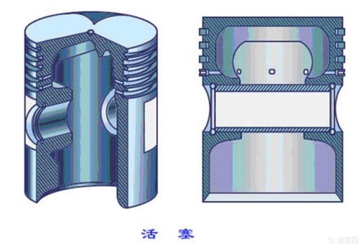 也是汽车发动机内部很重要的一种零件——活塞组.