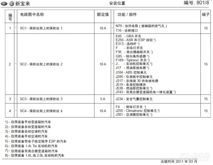 新宝来保险盒个保险功能详解(摘自电路图)