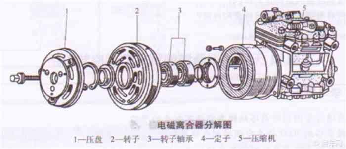汽车空调的电磁离合器怎样检修