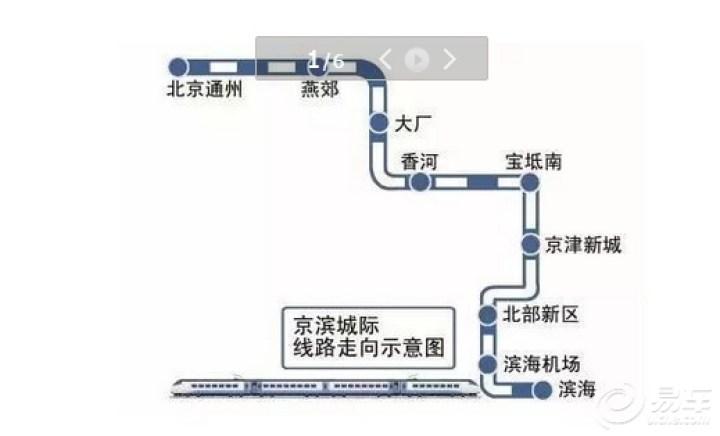 天津南站结构图