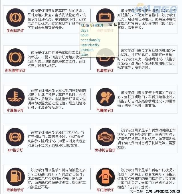 【行车仪表盘常见符号图解】_宾利图片集锦_汽车论坛