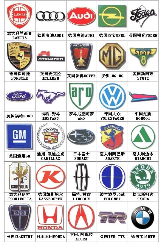 世界各种车的标志图片大全 世界名牌汽车图片图片