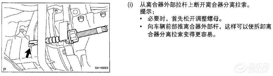 【离合器拉线结构图-------为调离合做准备工作】