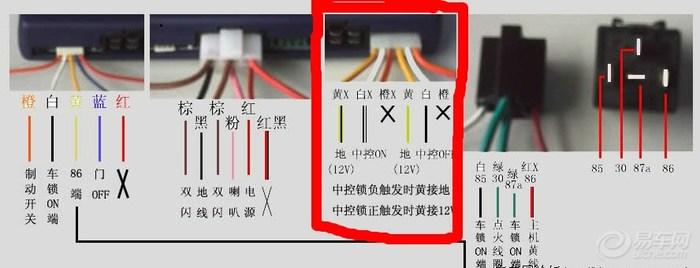已经解决问题!请问铁将军6568 5线执行马达的接线方法?